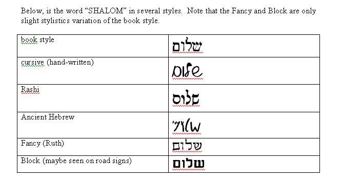 Hebrew Word